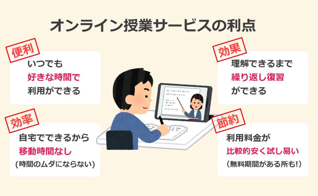 オンライン授業サービスの利点説明